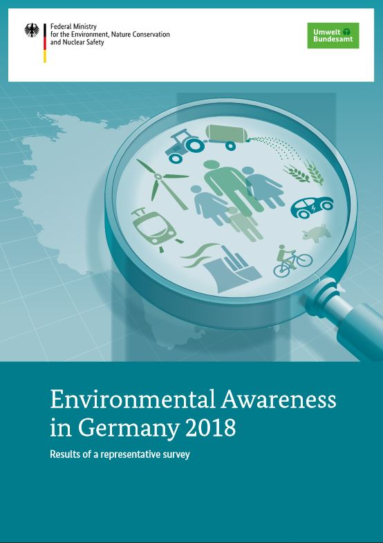 Environmental Awareness in Germany 2018